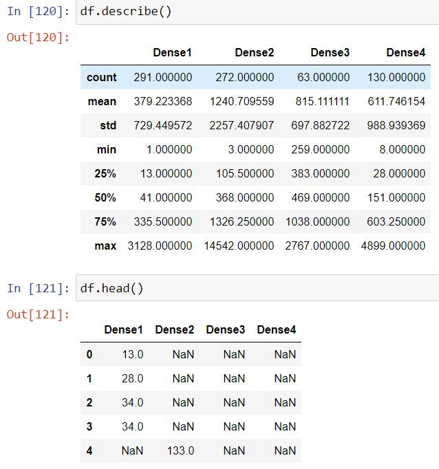 方差分析介绍(结合COVID-19案例)
