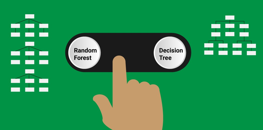 决策树和随机森林