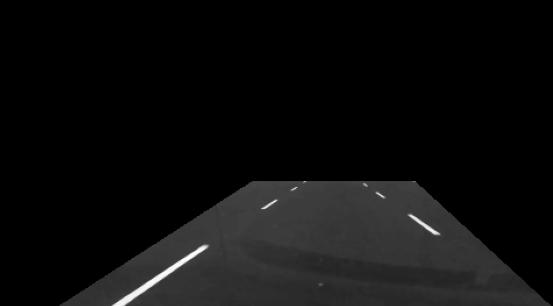 使用OpenCV进行实时车道检测
