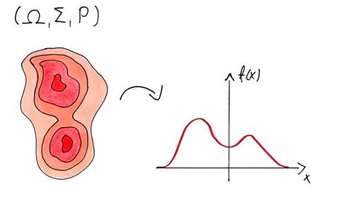 概率论的数学基础