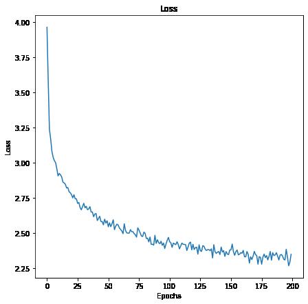 PyTorch实现用于文本生成的循环神经网络