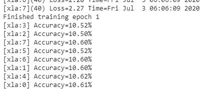 使用TPU在PyTorch中实现ResNet50