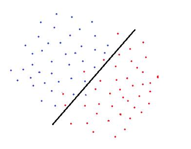 支持向量机超参数的可视化解释