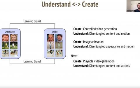 内容创建、操作和动画的表示法